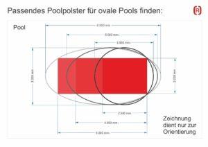 bemassung_Poolpolster_poolkissen_winterfest_abdeckung_richtiges_mass_intex_bestway_oval_rothschenk